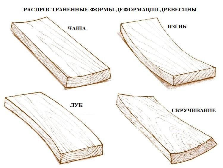 формы деформации древесины